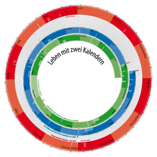 Kalendertisch (grafisch)