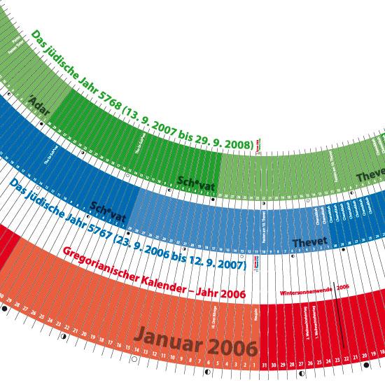 Kalendertisch (Detail, grafisch)
