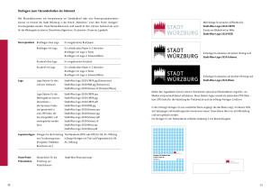 CD-Manual: Übersicht über die intern bereitgestellten Dateien