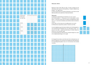 CD-Manual: Aufbau des Rasters für die Innenseiten der Printmedien auf der Basis von Rechtecken (12 x 18 mm)